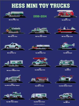 2014 Hess Mini Toy Truck Poster LIMITED EDITION COLLECTOR'S ITEM